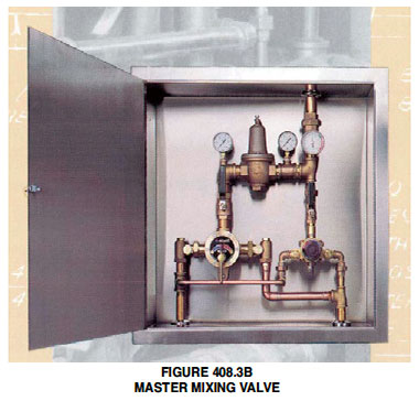 Details about  /Copper Thermostatic Mixing Valve for Shower System Water Temperature Control